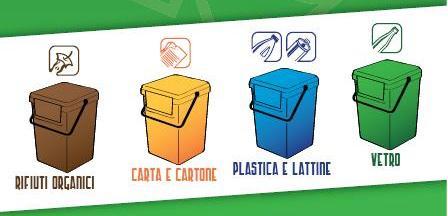 Immagine contenitori rifiuti porta a porta